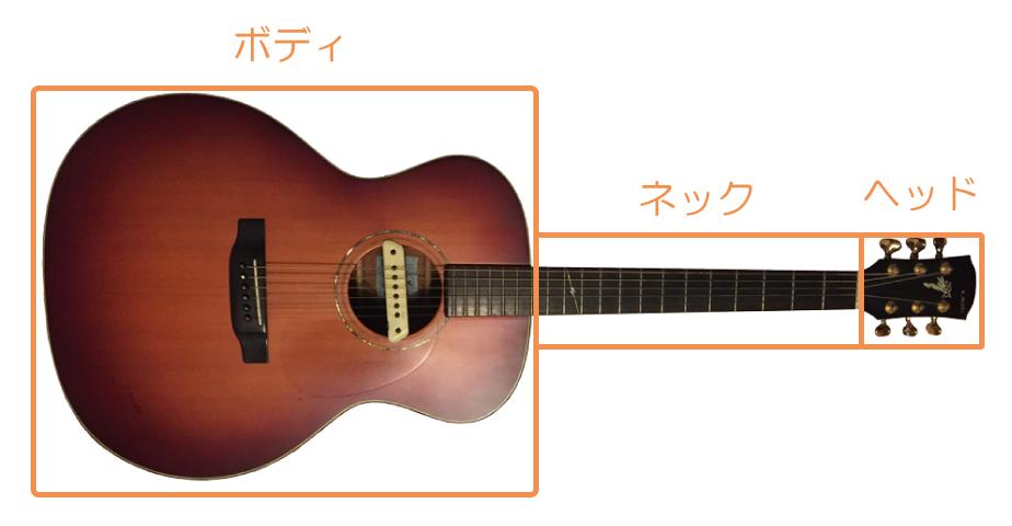 guitar-master